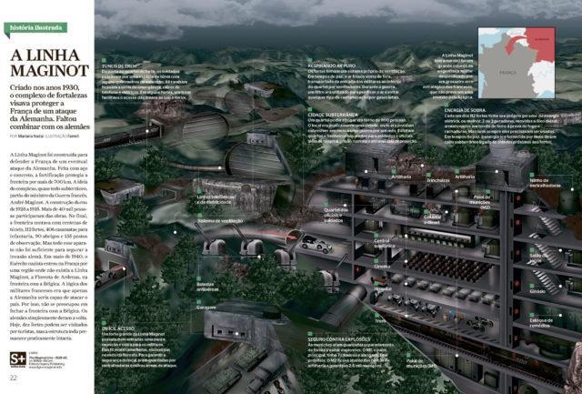 Um infográfico da linha Maginot