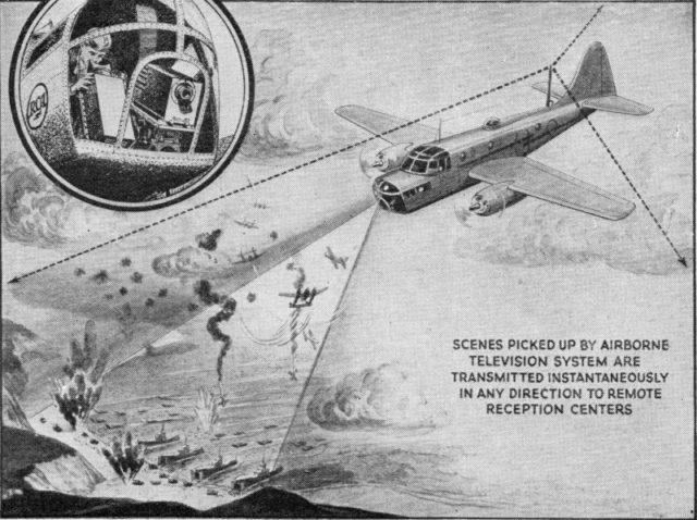 Drones da Segunda Guerra Mundial