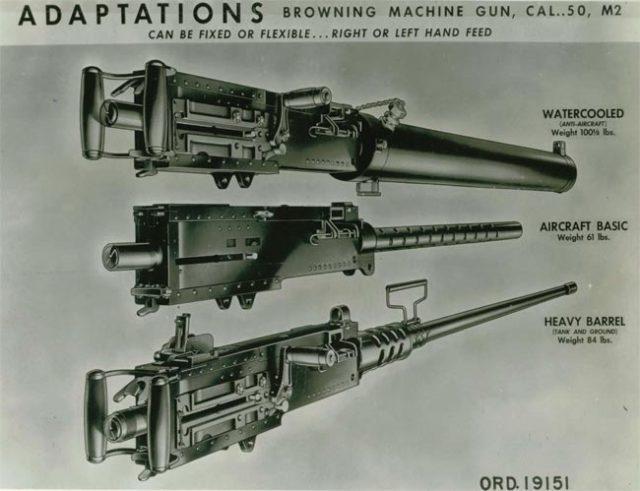 Browning M2 .50, M1921 e a AN/M2