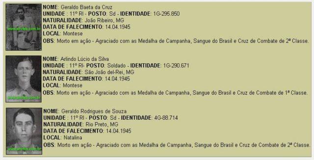 Ficha dos Três Heróis Brasileiros
